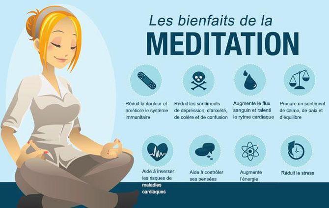 En savoir plus sur la méditation