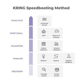 Speedbooting.jpg