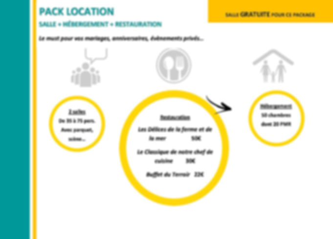 LOCATION SALLE & HEBERGEMENT & RESTAURAT