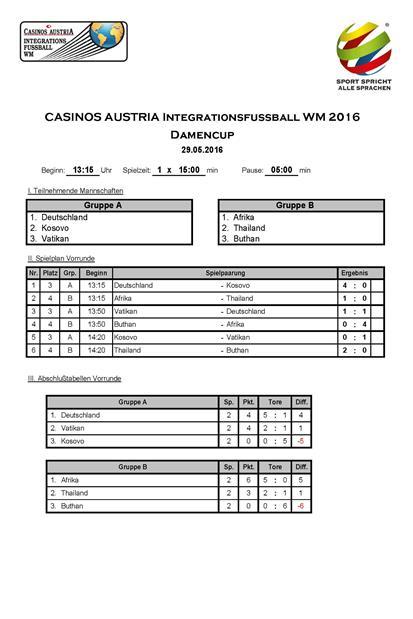Ergebnisse Damen 2016_Seite_1 (Copy)