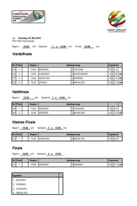 Ergebnisse Herren 2. Spieltag 2016 (Copy)