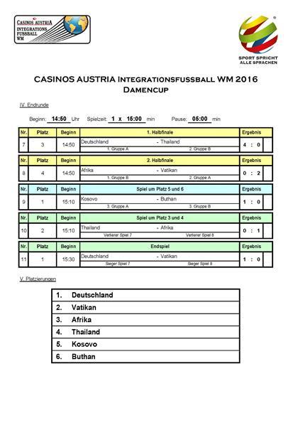 Ergebnisse Damen 2016_Seite_2 (Copy)