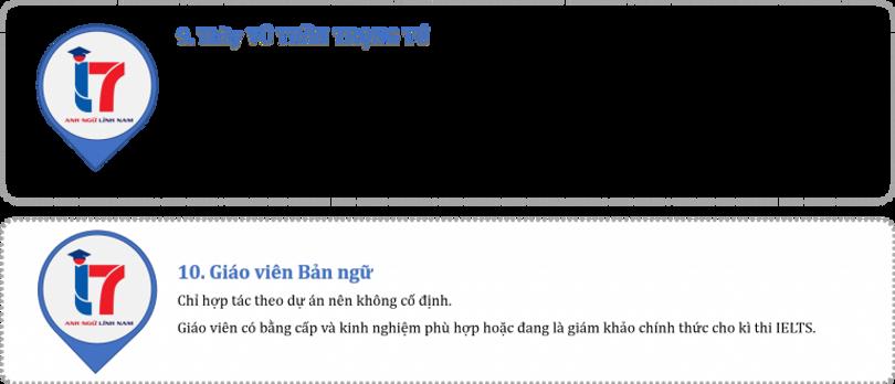 ho-so-Giao-vien-Ielts-Thay-Tu-05-768x330