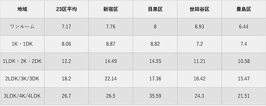 %E5%9C%B0%E5%9F%9F%E5%88%A5%E8%B3%83%E6%