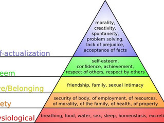 How Maslow's Hierarchy Of Needs Applies In The Workplace