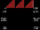 Logo_Schmidt_Gewerbeimmobilie_Zeichenfla