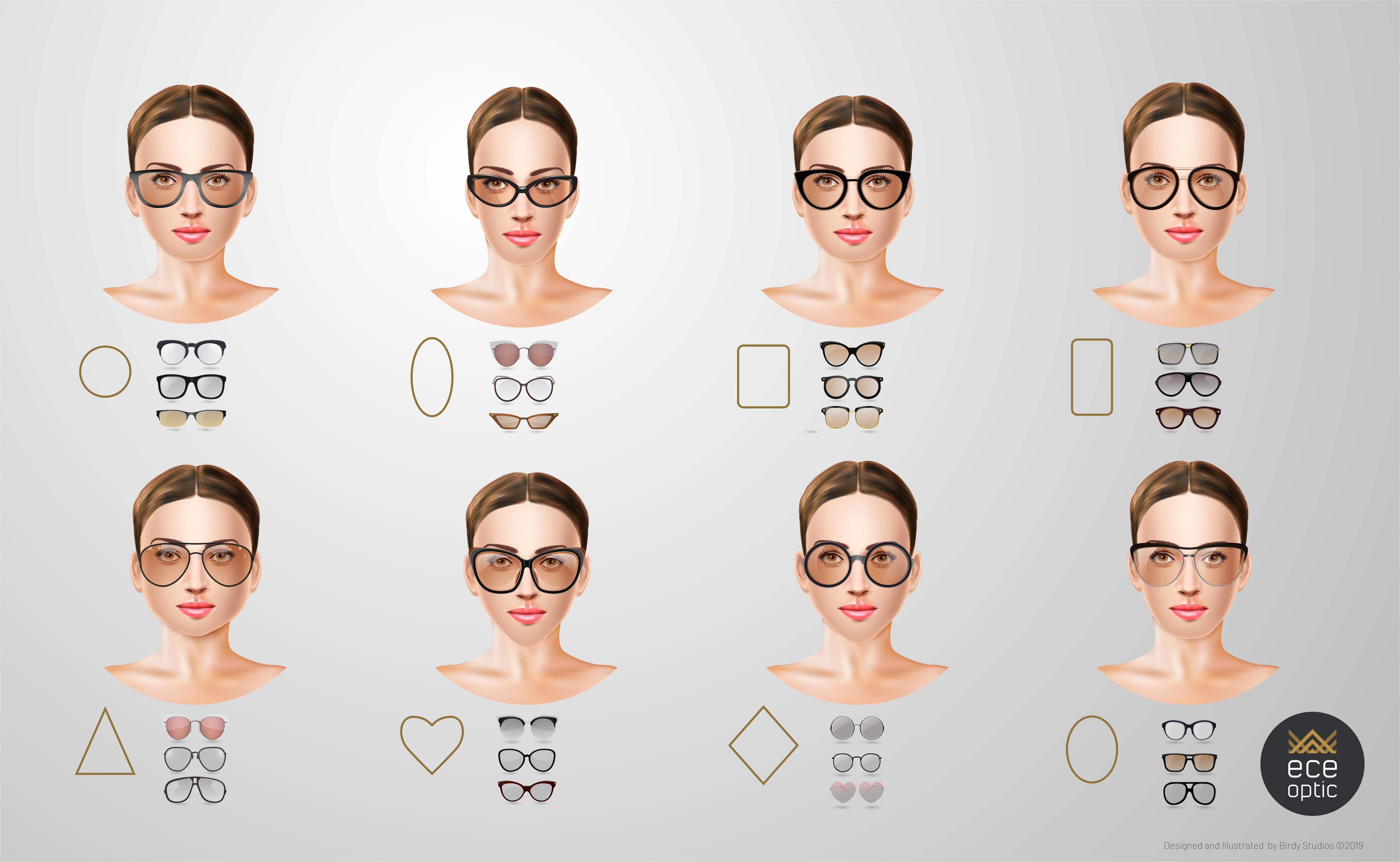 Yüz Şeklinize Uygun Gözlük Hangisi?