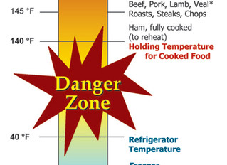 Food Safety this Summer