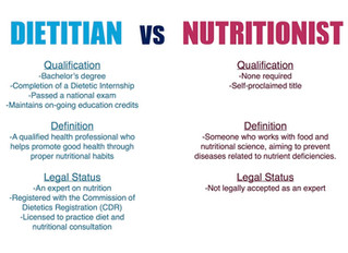 Dietitian vs. Nutritionist: What's the Difference?