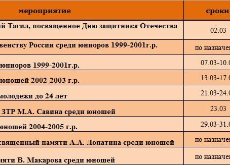 📅АФИША📅  Афиша спортивных мероприятий по греко-римской борьбе в Свердловской области. 📌Март 2019