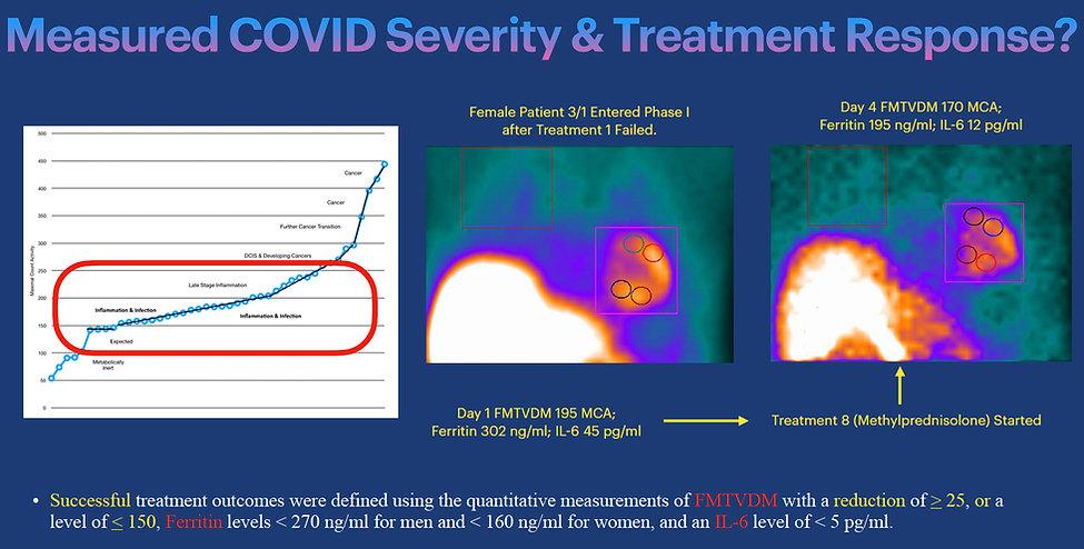 Diagnosing & Treating COVID-19.jpg