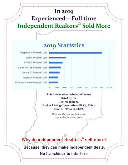 2019 Who Sold More Homes Flyer.jpg