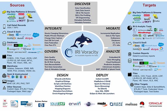 voracity-flyer-front-no-banner.png