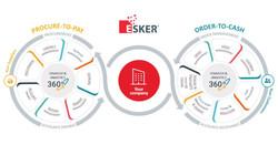 Esker Soutions Image 2020_header.jpg
