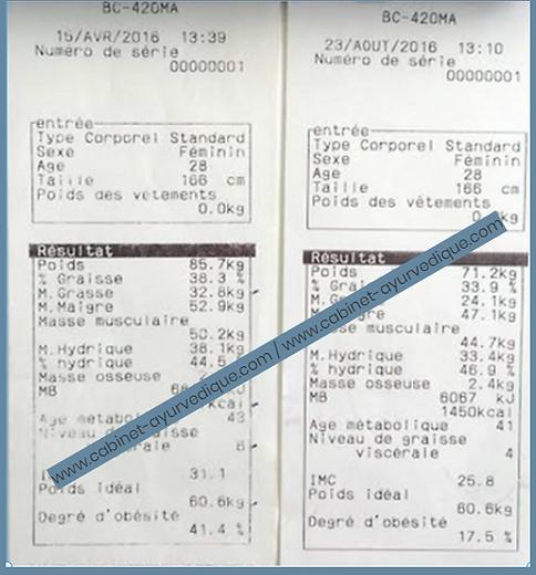 -14.5 kilos.PNG