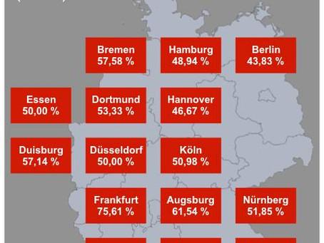 In den Großstädten werden die Deutschen bereits in naher Zukunft zur Minderheit.