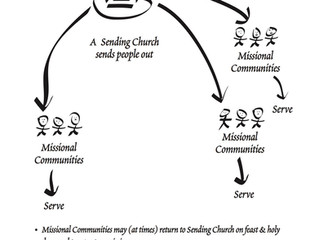 Church Models: Experiencing the Living God