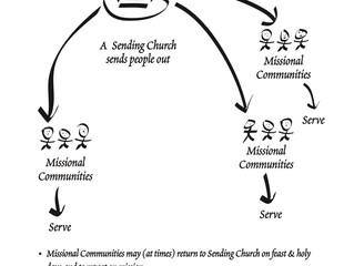 Movimientos eclesiásticos: Experimentando al Dios viviente