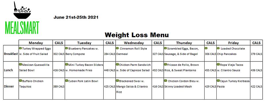 062212021 weightloss menu.PNG