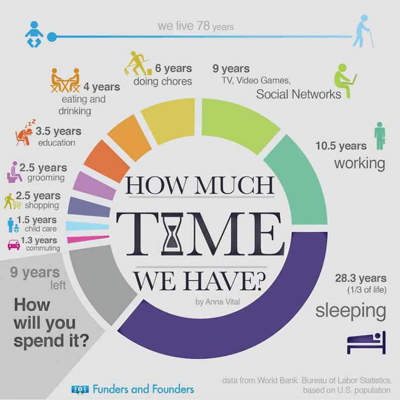 how much time we have.jpg