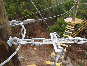 Vertical Trek Innovations connection system allows seamless transition while on zip line tours