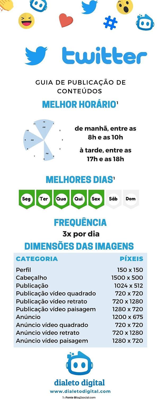 Infografico Guia Publicação Twitter