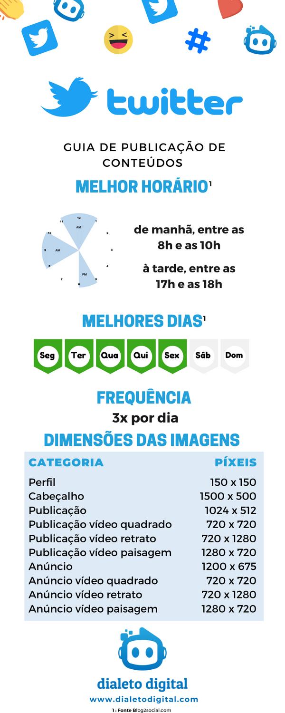 Infográfico Guia Publicação Conteúdos Tw