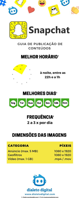 Infográfico Guia Publicação Conteúdos Snapchat