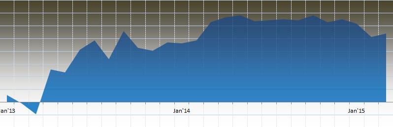Matic Capital Allocation | Commodity Trading Advisor | Managed Futures