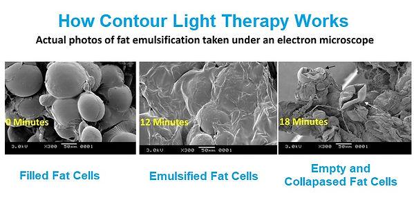 how does contour light work(1).jpg