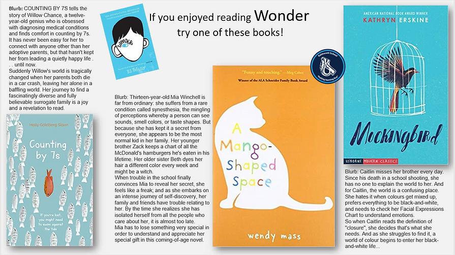 Books like Wonder no.1.PNG