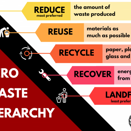 The first (and best?) of the 3 R's: REDUCE!
