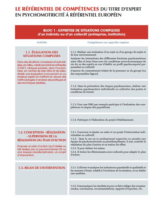 Le référentiel de compétences du titre d'expert en psychomotricité à référentiel européen