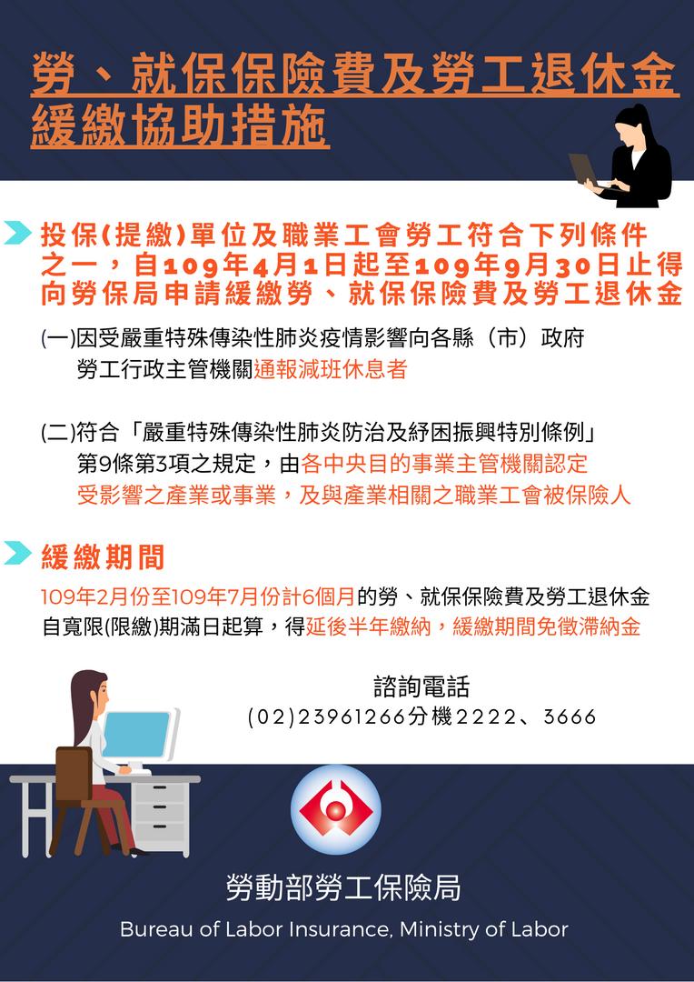 勞就保費及勞工退休金緩繳協助圖卡(最終版).png