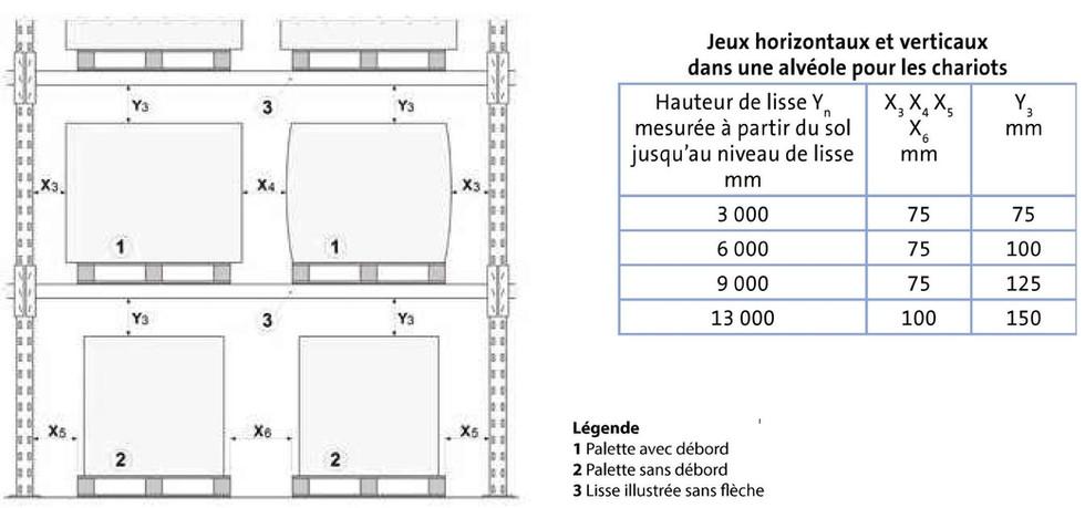 JEUX FONCTIONNELS