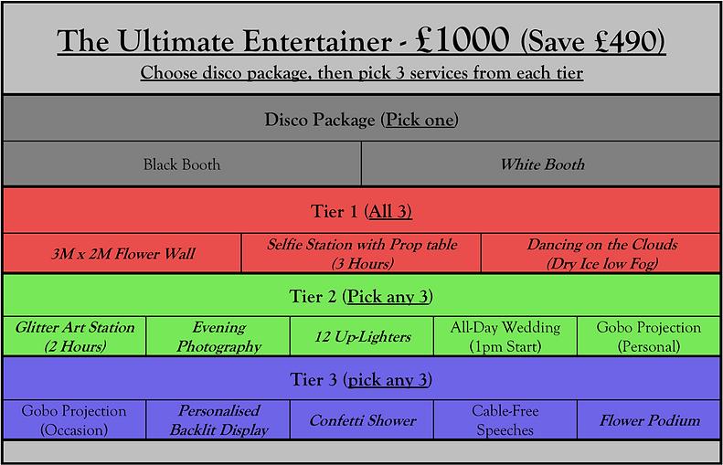 Ultimate Entertainer Screenshot.png