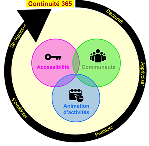 Schema collectivité.png