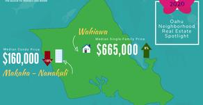 May 2020 Oahu Local Neighborhood Stats