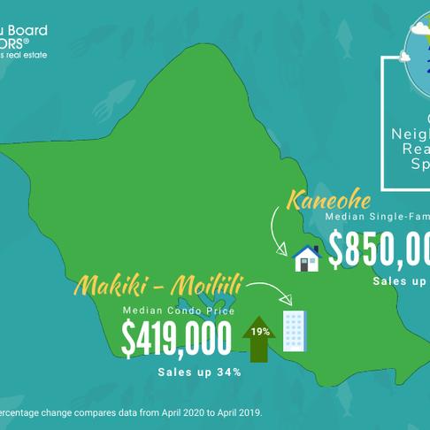 April 2020 Oahu Local Neighborhood Stats