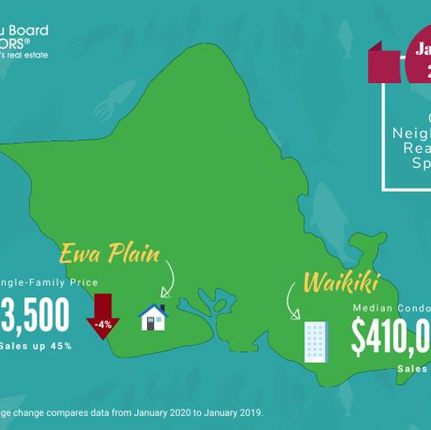 January 2020 Local Neighborhood Stats