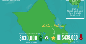 March 2020 Oahu Local Neighborhood Stats