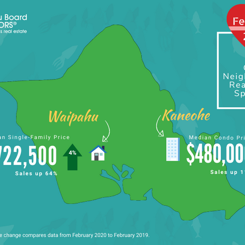 February 2020 Local Neighborhood  Stats