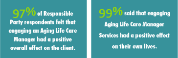 The Value of Working with a Geriatric Care Manager
