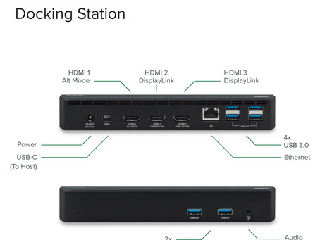 Turn your laptop to a top-notch Workstation with Plugable's New Docking Station