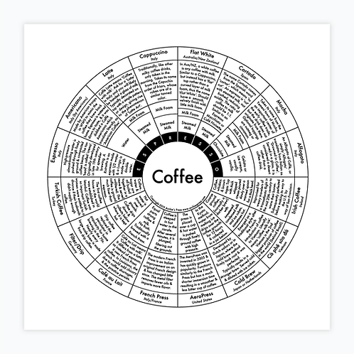 Coffee Letterpress Print