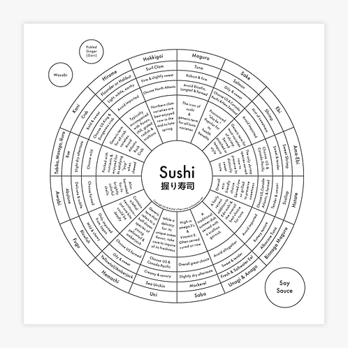 Sushi Letterpress Print