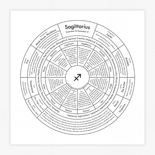 Sagittarius Letterpress Print
