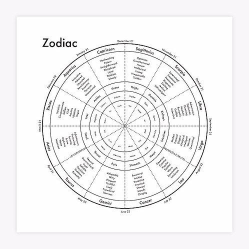 Zodiac Letterpress Print
