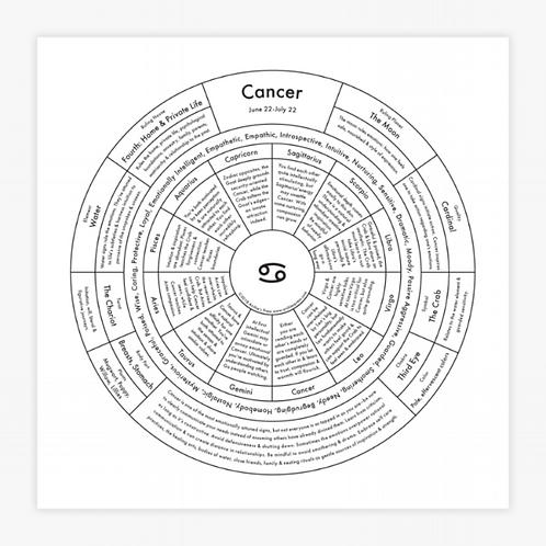 Cancer Letterpress Print