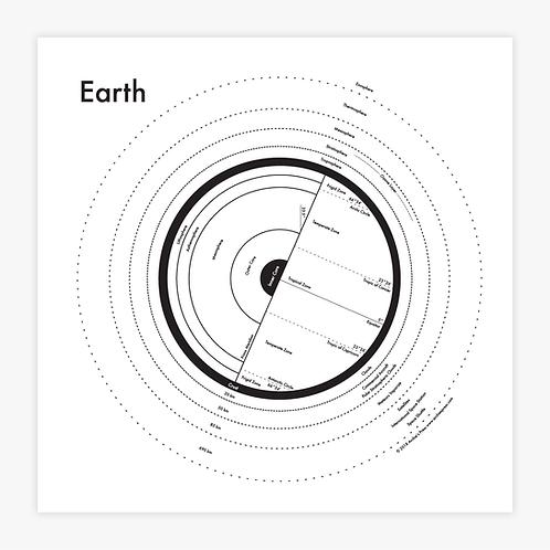 Earth Letterpress Print